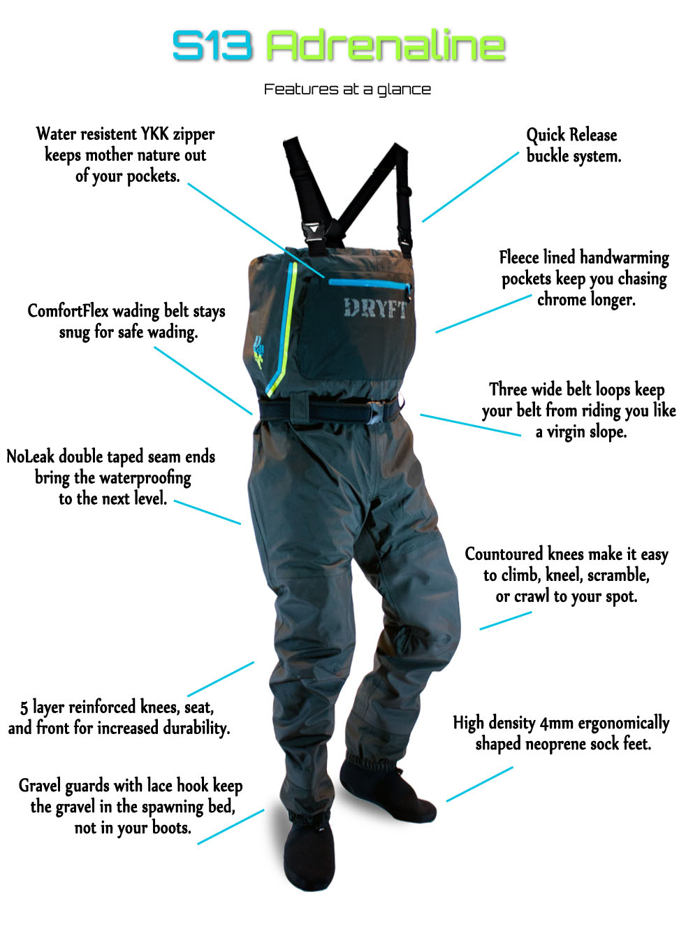 DRYFT S13 breathable wader features